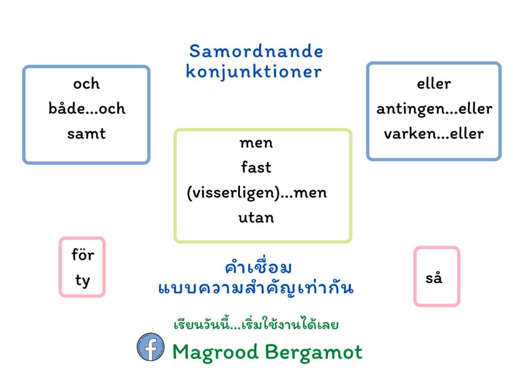 คำเชื่อมแบบเสมอกัน Samordnande konjunktioner